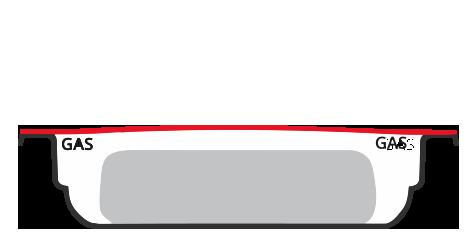 gas map sistema
